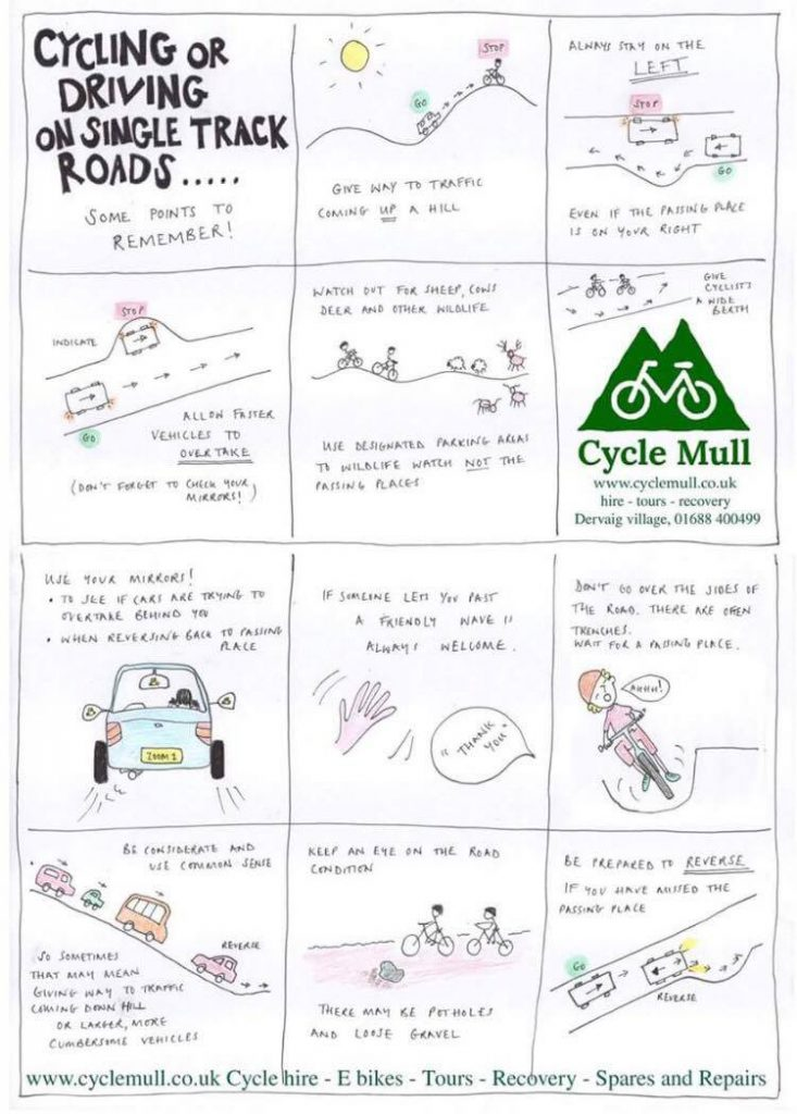 A few useful hints,  courtesy of Cycle Mull